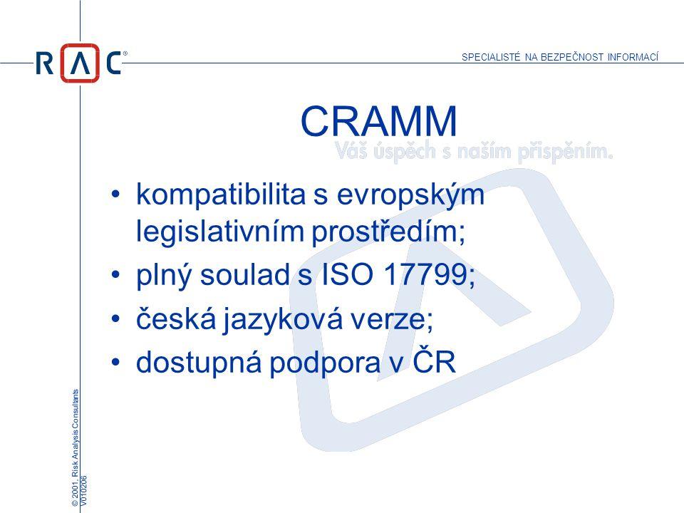 CRAMM kompatibilita s evropským legislativním prostředím;