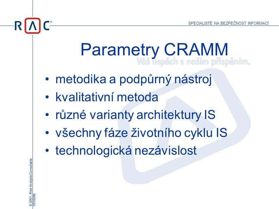 Parametry CRAMM metodika a podpůrný nástroj kvalitativní metoda