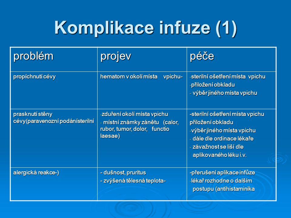 Komplikace infuze (1) problém projev péče propíchnutí cévy