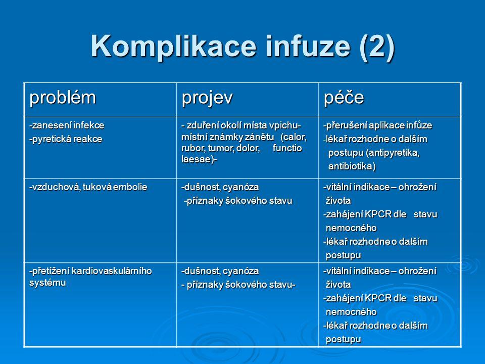 Komplikace infuze (2) problém projev péče -zanesení infekce