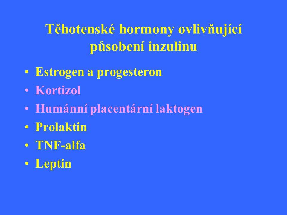 Těhotenské hormony ovlivňující působení inzulinu