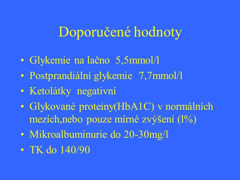 Doporučené hodnoty Glykemie na lačno 5,5mmol/l