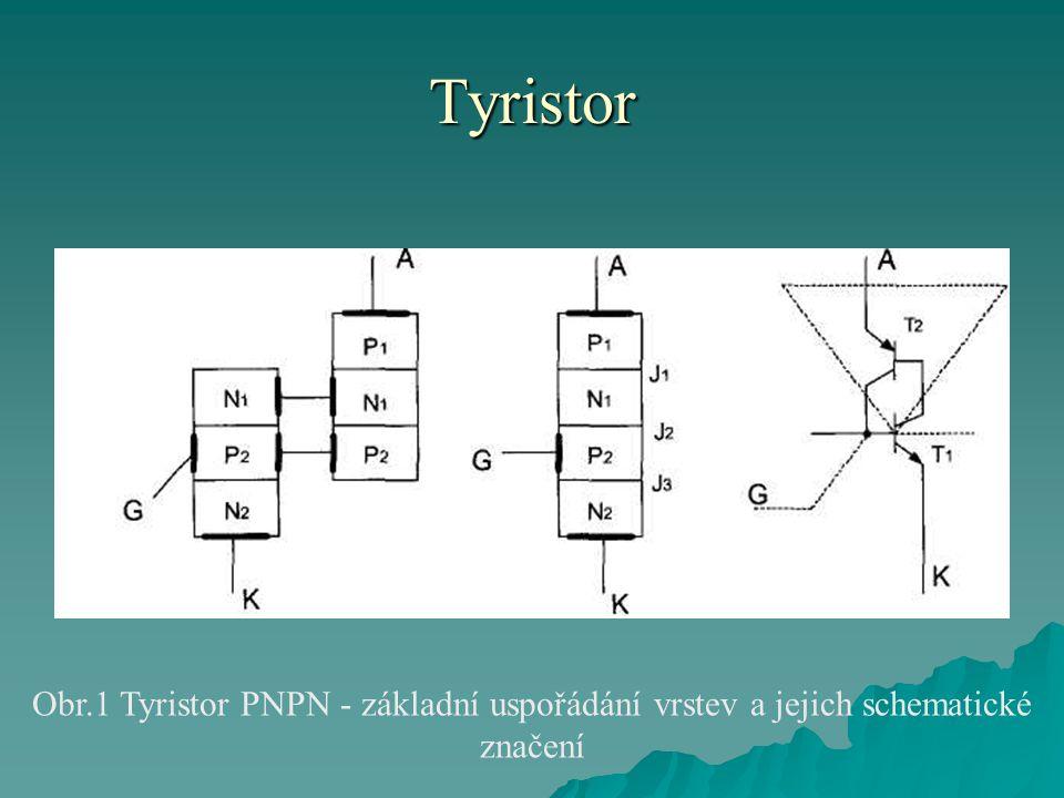 Tyristor Obr.1 Tyristor PNPN - základní uspořádání vrstev a jejich schematické značení