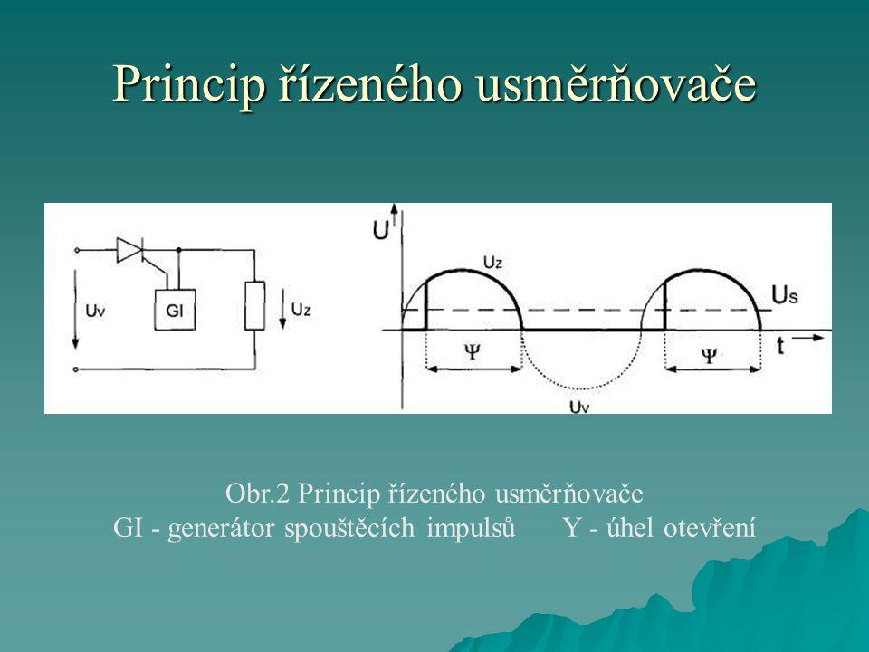 Princip řízeného usměrňovače