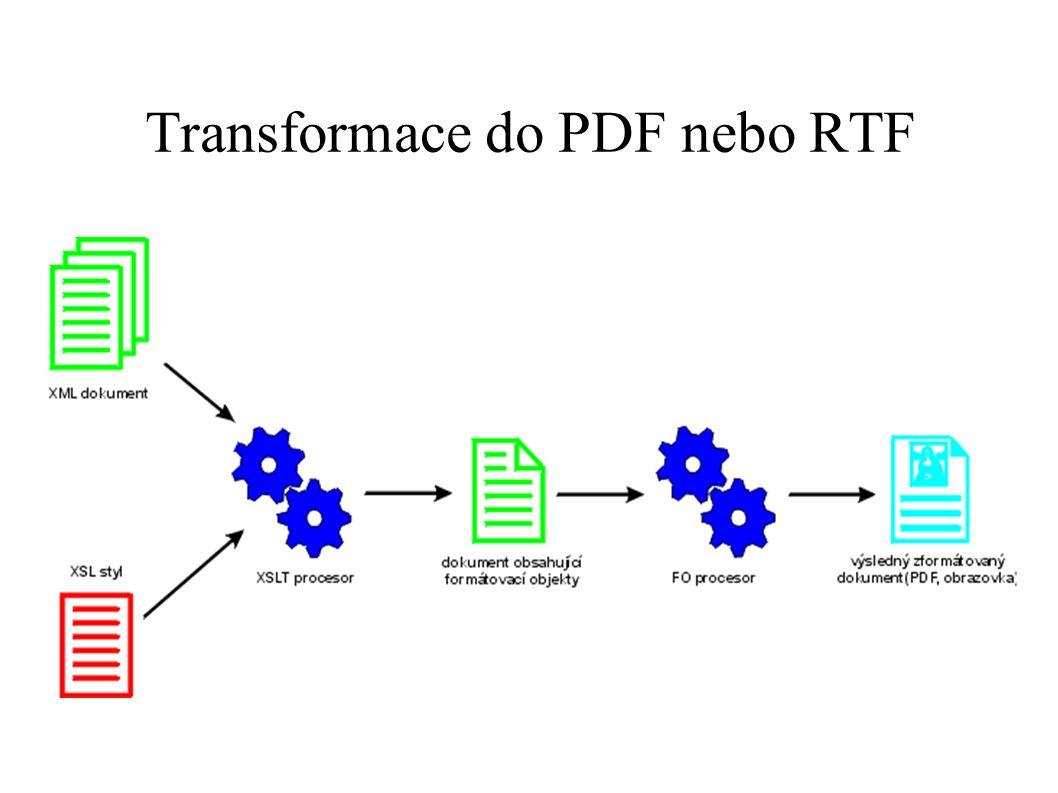 Transformace do PDF nebo RTF