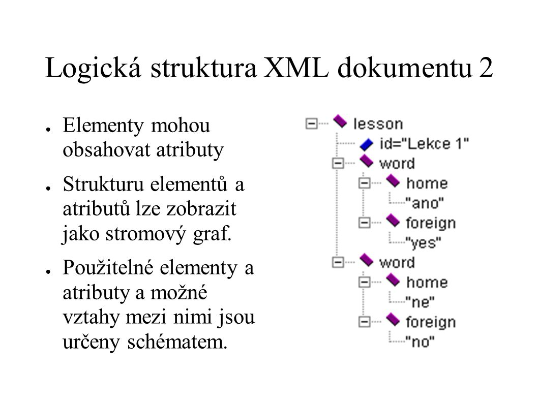 Logická struktura XML dokumentu 2