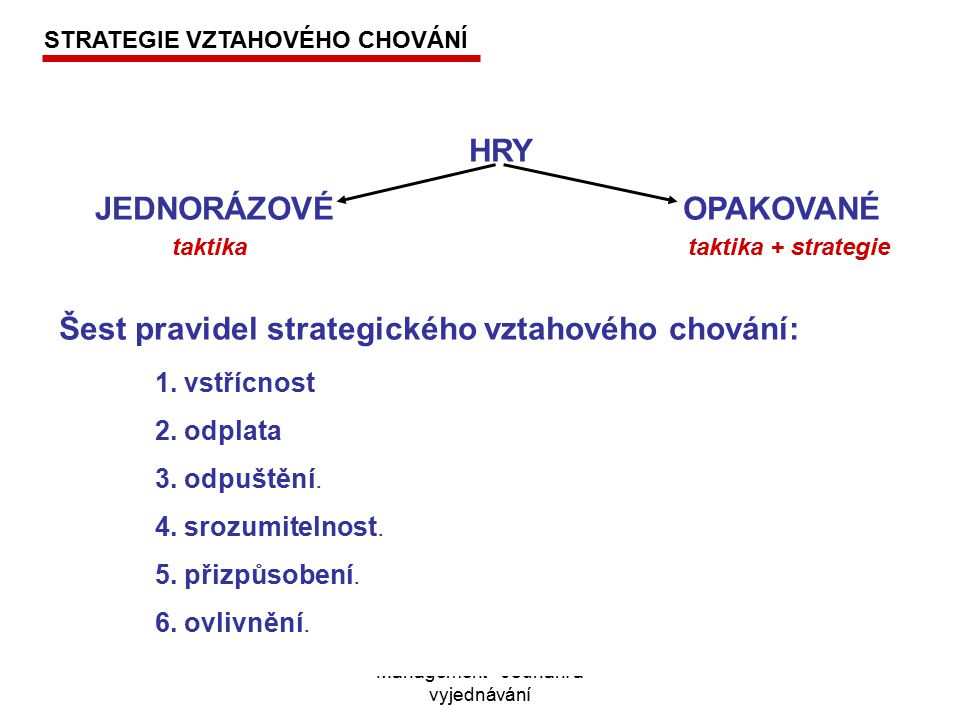 JEDNORÁZOVÉ OPAKOVANÉ taktika taktika + strategie