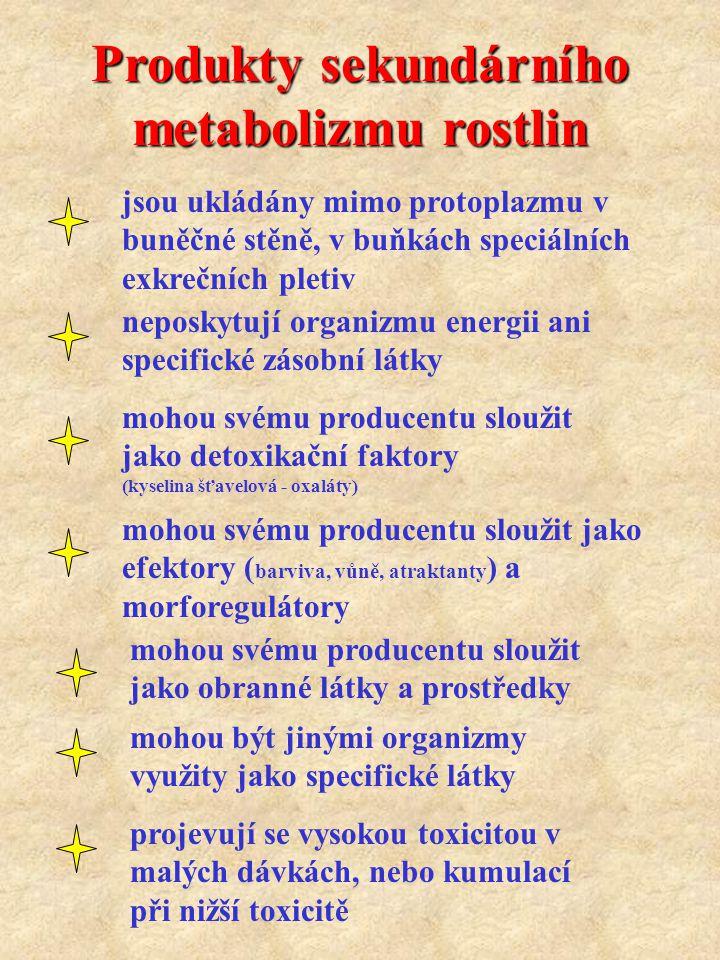 Produkty sekundárního metabolizmu rostlin
