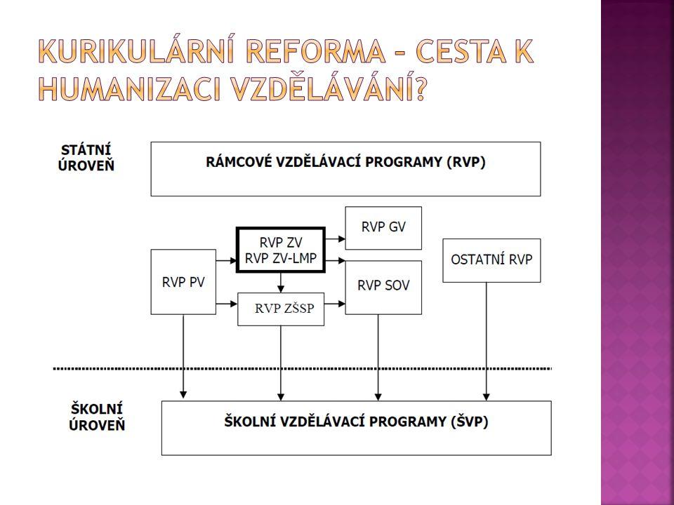Kurikulární reforma – cesta k humanizaci vzdělávání