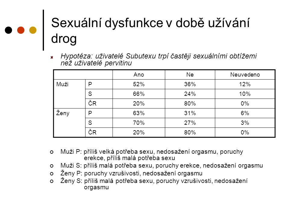 Sexuální dysfunkce v době užívání drog