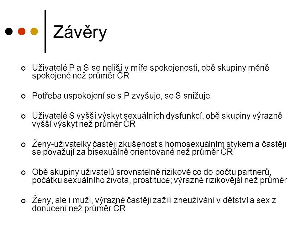 Závěry Uživatelé P a S se neliší v míře spokojenosti, obě skupiny méně spokojené než průměr ČR. Potřeba uspokojení se s P zvyšuje, se S snižuje.