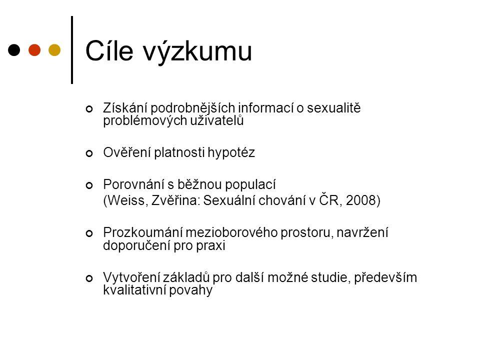 Cíle výzkumu Získání podrobnějších informací o sexualitě problémových uživatelů. Ověření platnosti hypotéz.