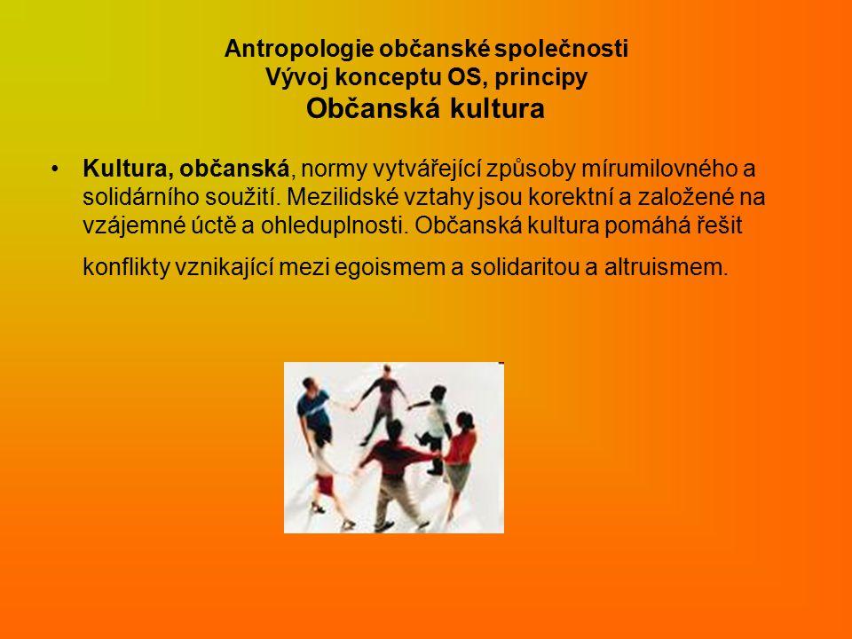Antropologie občanské společnosti Vývoj konceptu OS, principy Občanská kultura