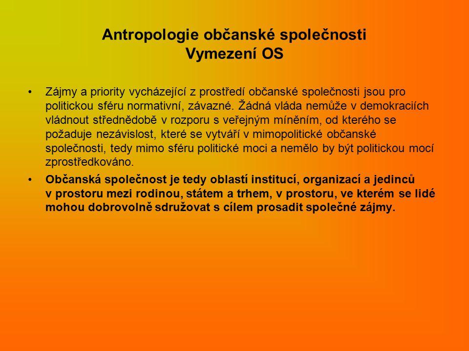 Antropologie občanské společnosti Vymezení OS