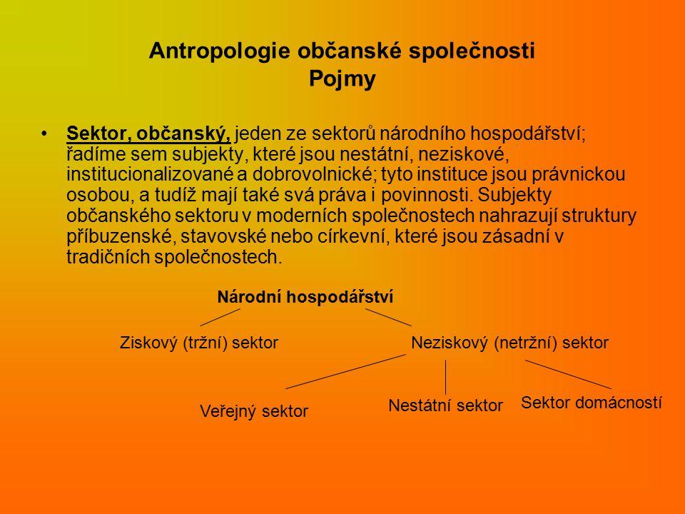 Antropologie občanské společnosti Pojmy