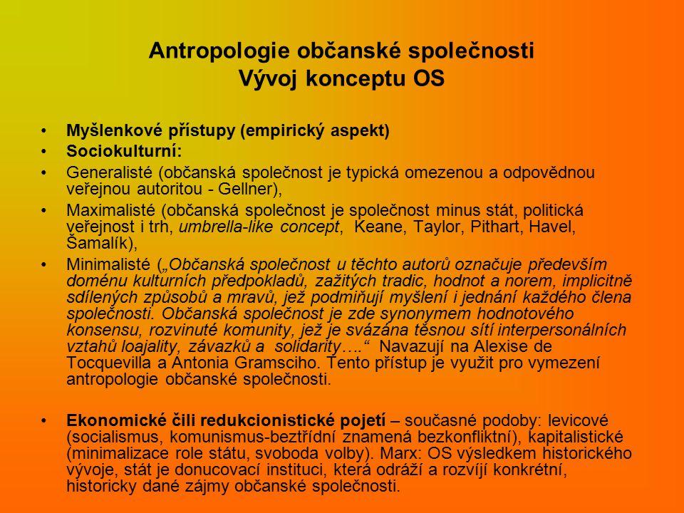Antropologie občanské společnosti Vývoj konceptu OS