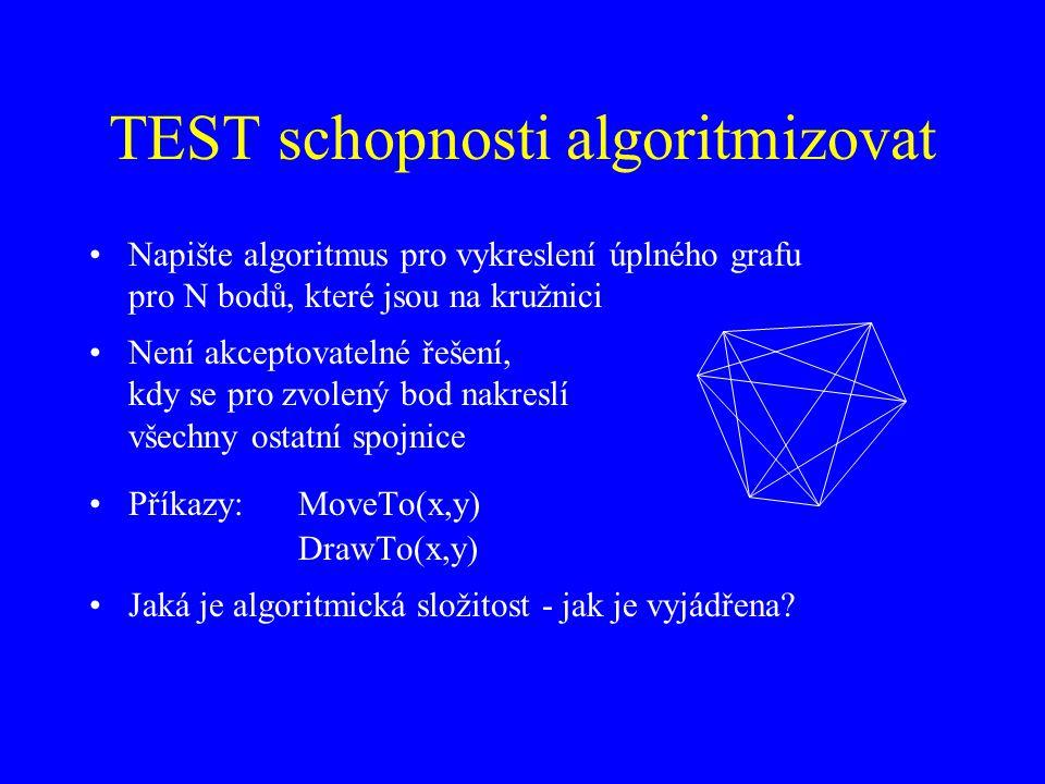 TEST schopnosti algoritmizovat