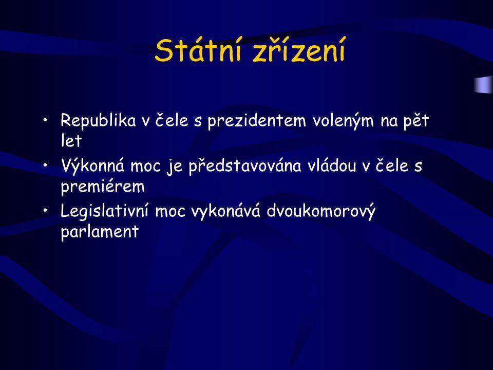 Státní zřízení Republika v čele s prezidentem voleným na pět let