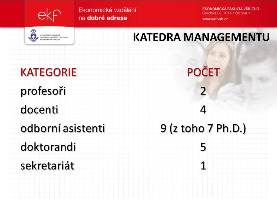 Katedra managementu kategorie. počet. profesoři. 2. docenti. 4. odborní asistenti. 9 (z toho 7 Ph.D.)