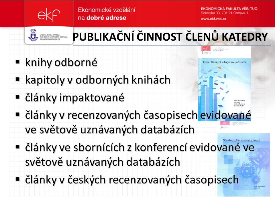 Publikační činnost členů katedry