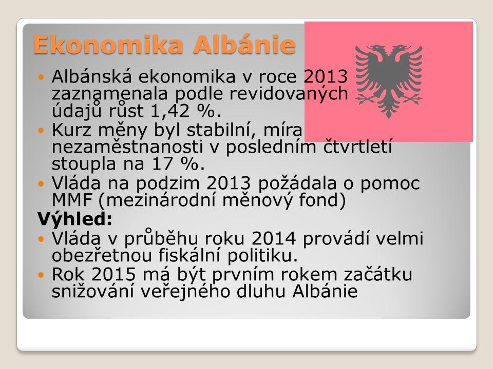 Ekonomika Albánie Albánská ekonomika v roce 2013 zaznamenala podle revidovaných údajů růst 1,42 %.