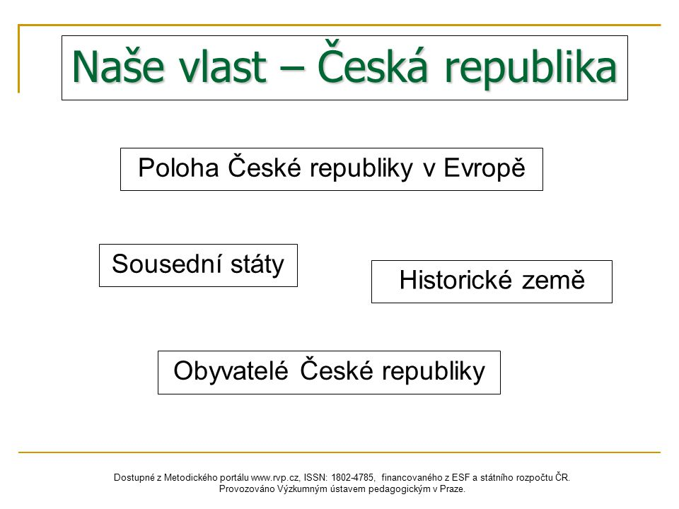 Naše vlast – Česká republika