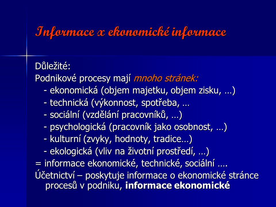 Informace x ekonomické informace
