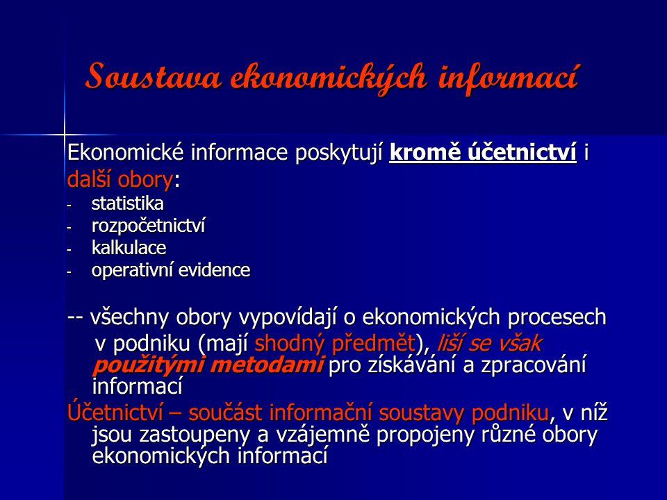 Soustava ekonomických informací