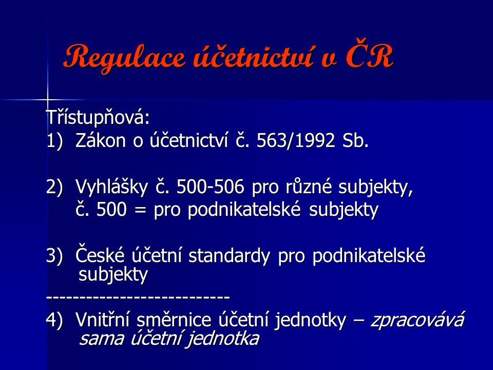 Regulace účetnictví v ČR