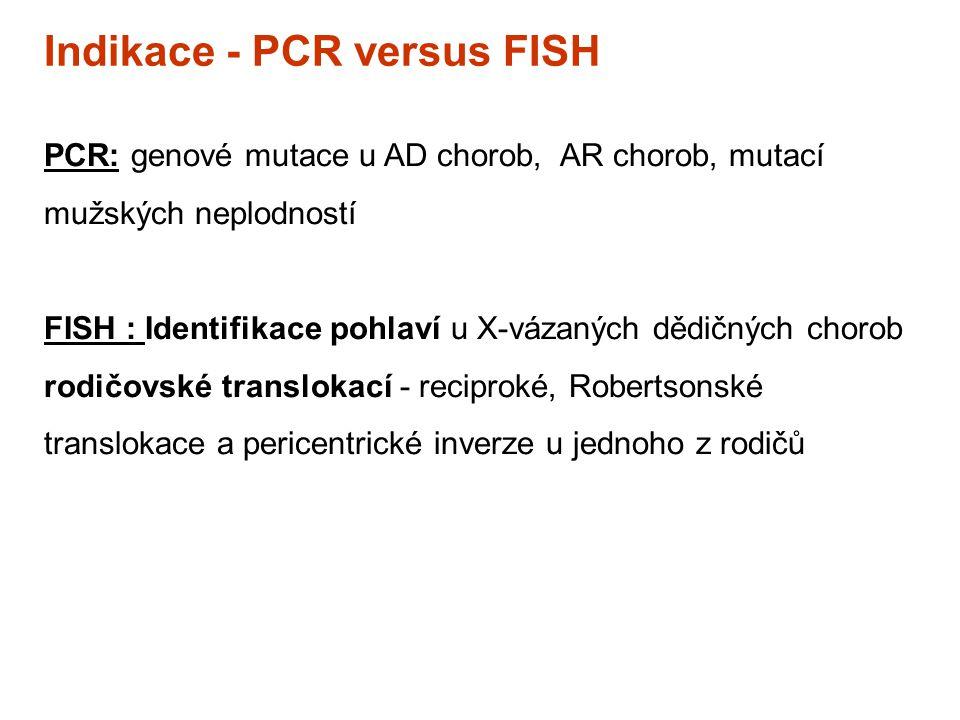 Indikace - PCR versus FISH