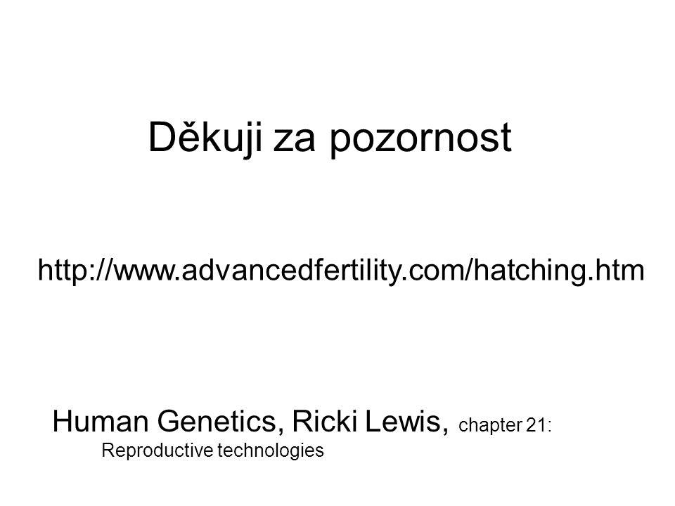 Děkuji za pozornost http://www.advancedfertility.com/hatching.htm