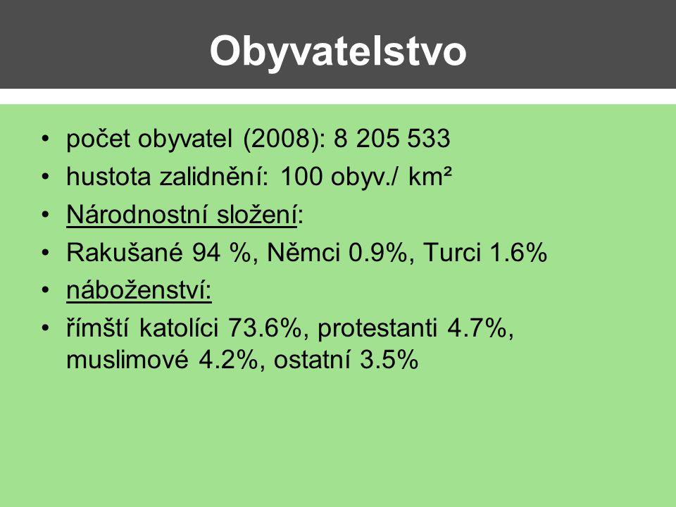Obyvatelstvo počet obyvatel (2008): 8 205 533