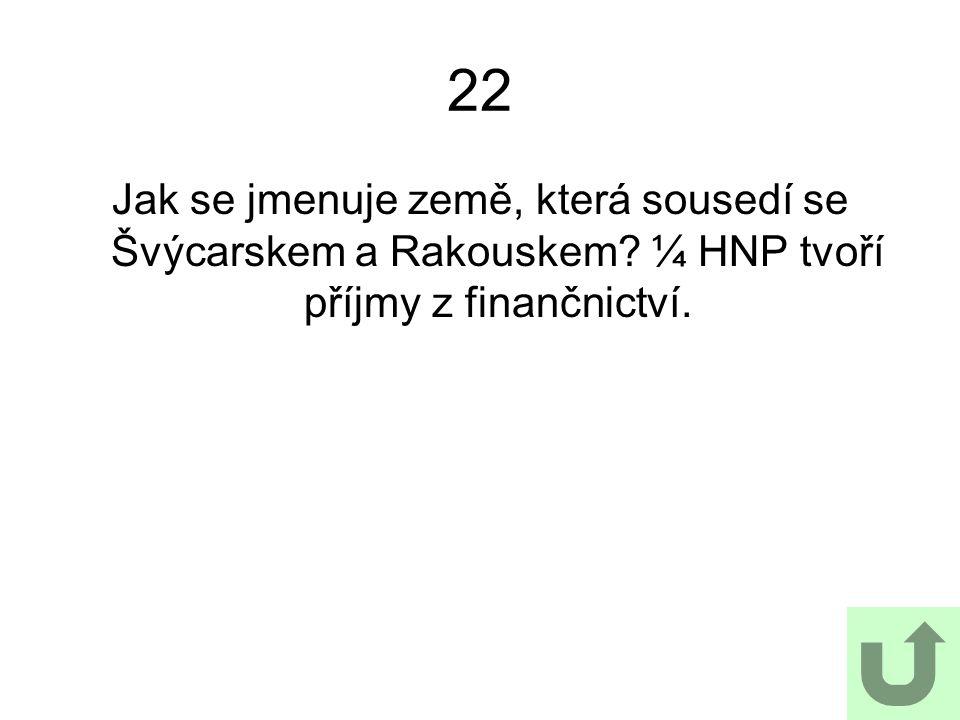 22 Jak se jmenuje země, která sousedí se Švýcarskem a Rakouskem ¼ HNP tvoří příjmy z finančnictví.