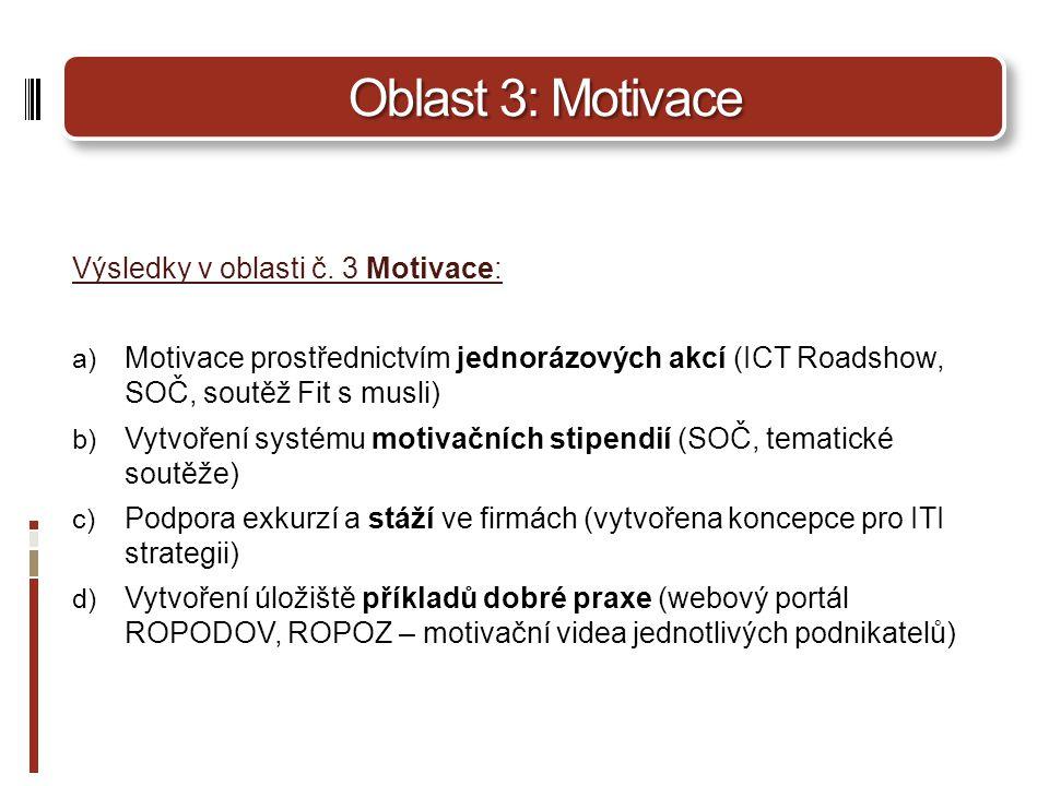 Oblast 3: Motivace Výsledky v oblasti č. 3 Motivace:
