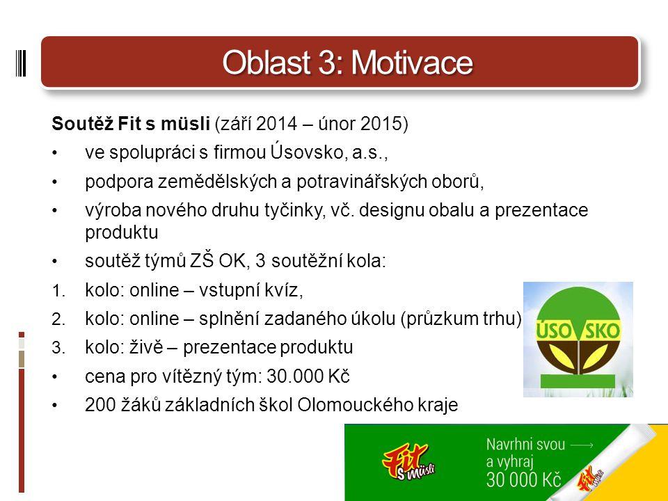 Oblast 3: Motivace Soutěž Fit s müsli (září 2014 – únor 2015)