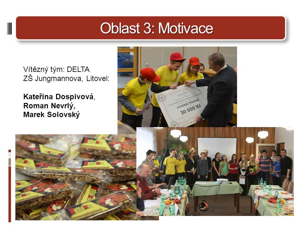 Oblast 3: Motivace Vítězný tým: DELTA ZŠ Jungmannova, Litovel: