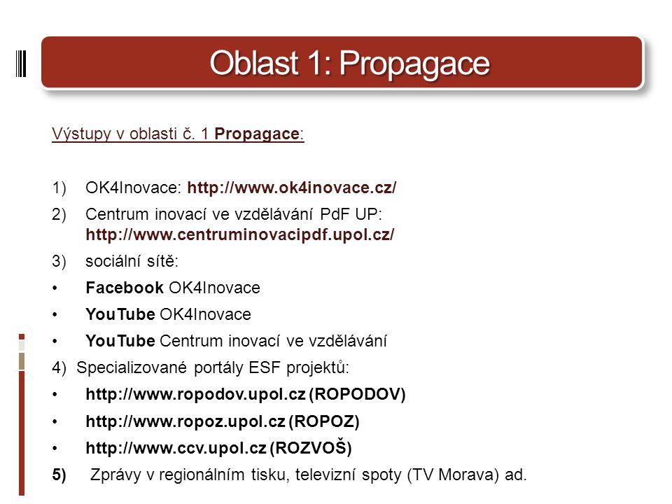 Oblast 1: Propagace Výstupy v oblasti č. 1 Propagace: