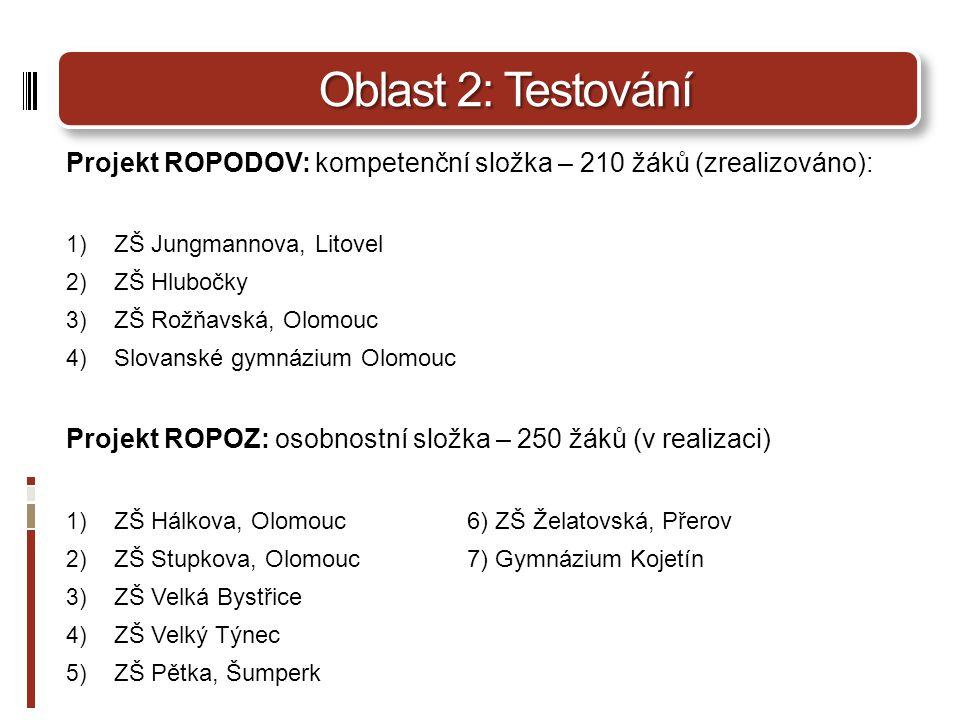 Oblast 2: Testování Projekt ROPODOV: kompetenční složka – 210 žáků (zrealizováno): ZŠ Jungmannova, Litovel.