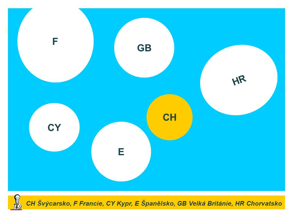 F GB HR CH CY E CH Švýcarsko, F Francie, CY Kypr, E Španělsko, GB Velká Británie, HR Chorvatsko