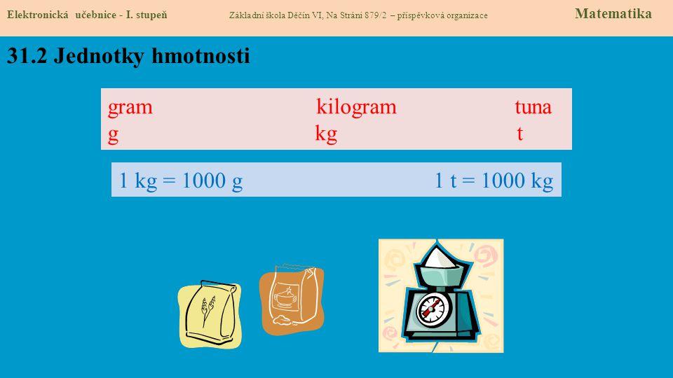 31.2 Jednotky hmotnosti gram kilogram tuna g kg t