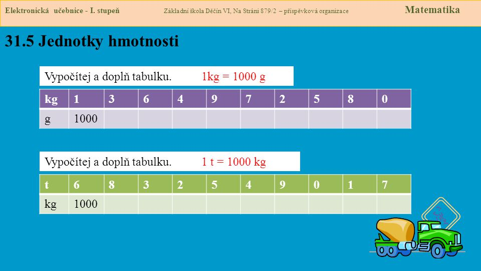 31.5 Jednotky hmotnosti Vypočítej a doplň tabulku. 1kg = 1000 g kg 1 3