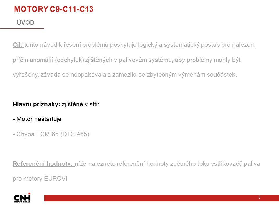 MOTORY C9-C11-C13 ÚVODC: 0x46500 SU C11-13
