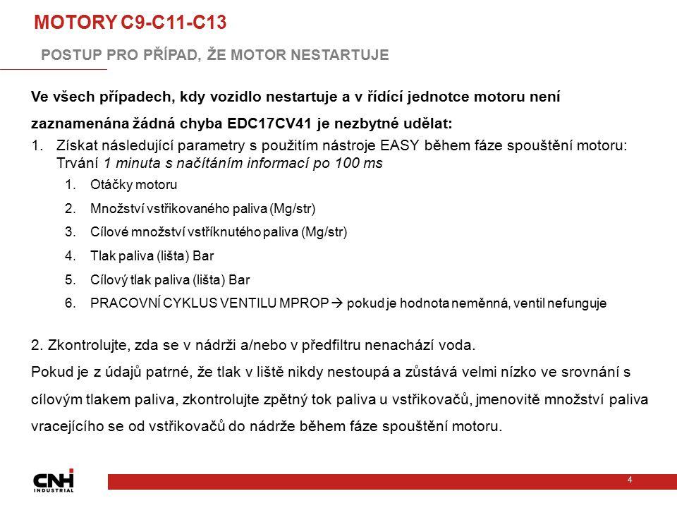 MOTORY C9-C11-C13 POSTUP PRO PŘÍPAD, ŽE MOTOR NESTARTUJEC: 0x46500 SU C11-13.