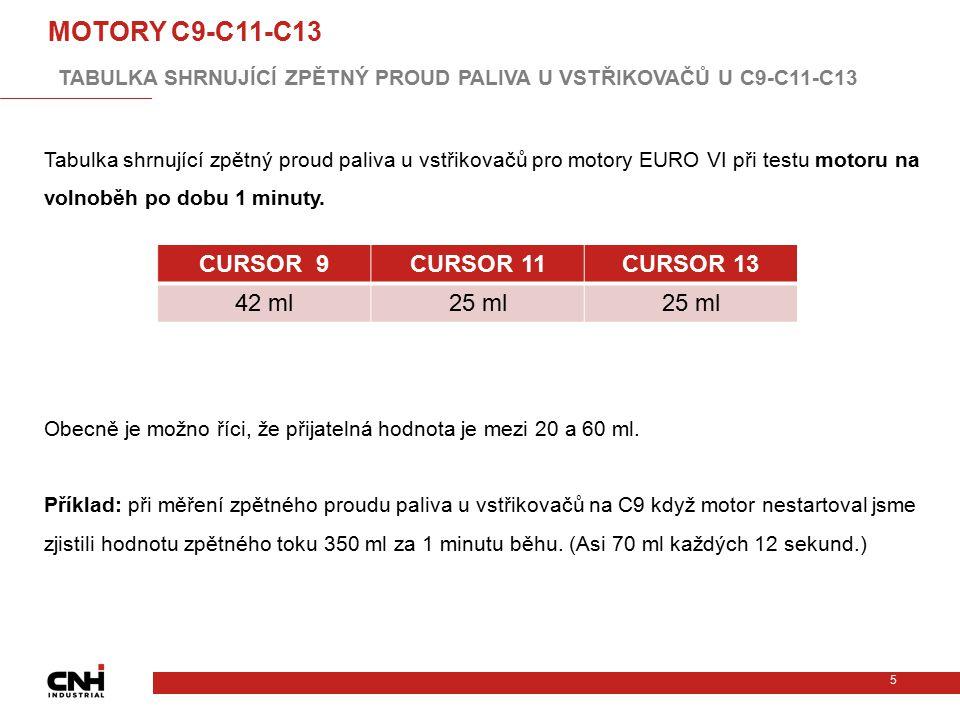 MOTORY C9-C11-C13 CURSOR 9 CURSOR 11 CURSOR 13 42 ml 25 ml