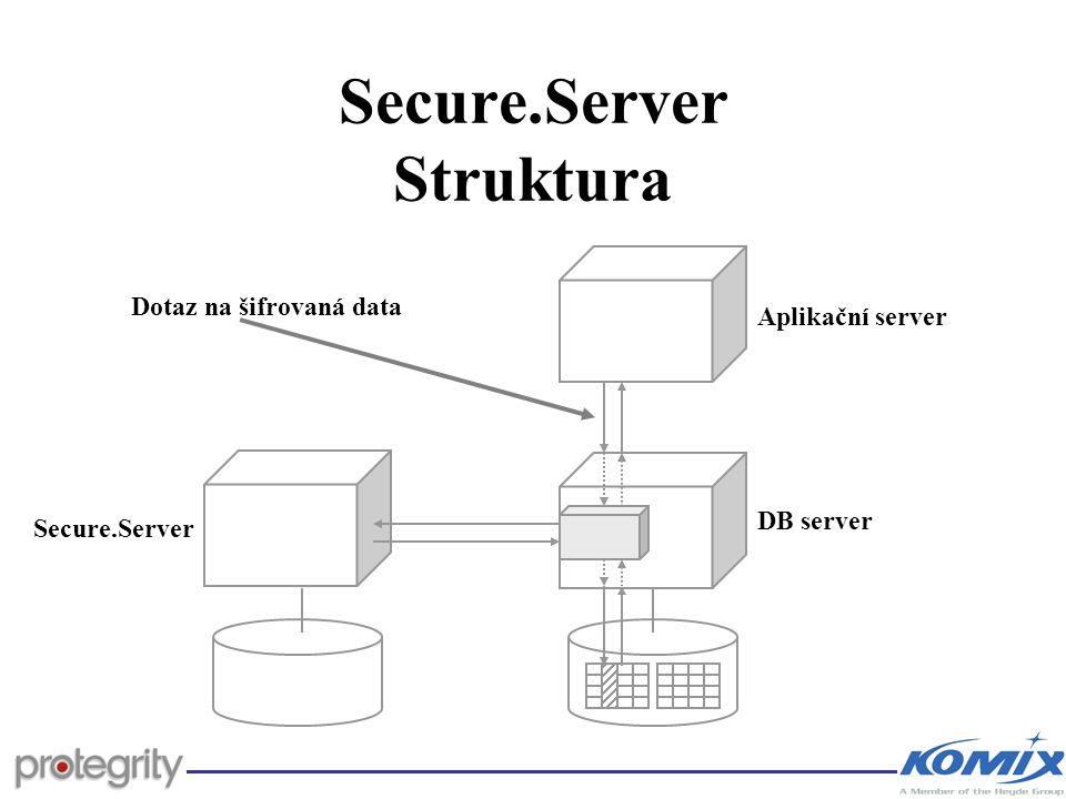 Secure.Server Struktura