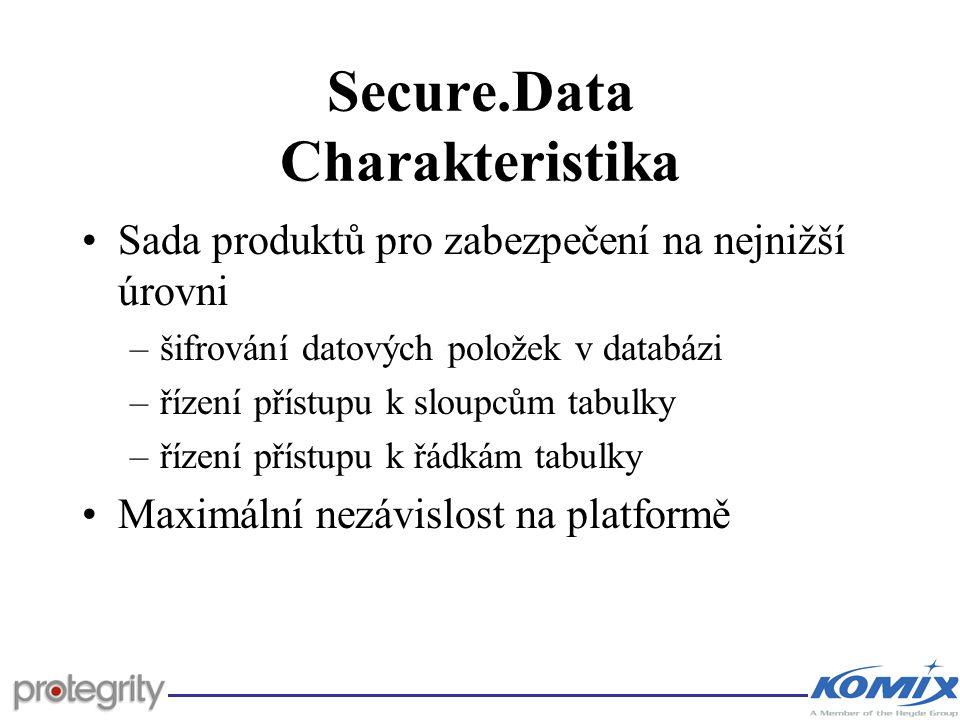 Secure.Data Charakteristika