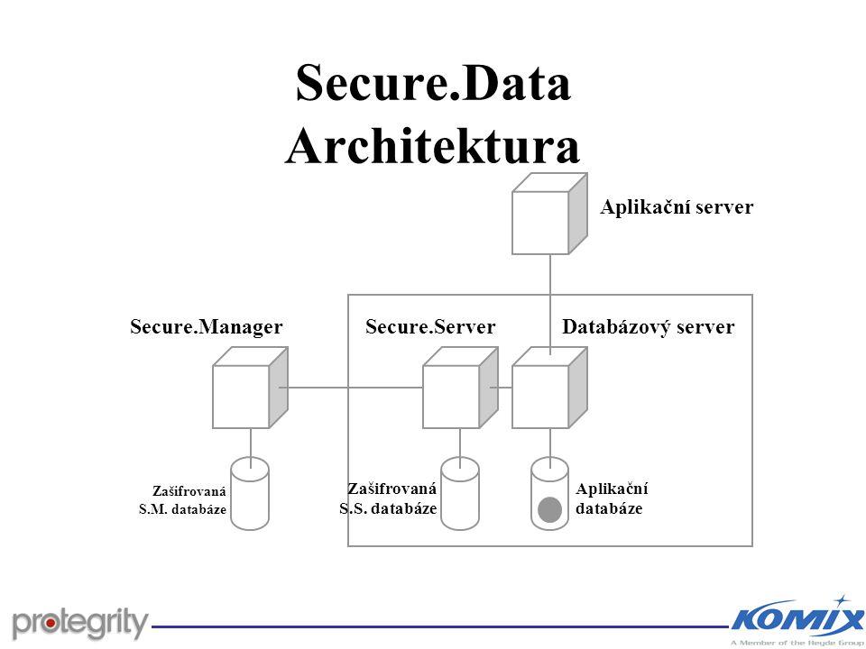 Secure.Data Architektura
