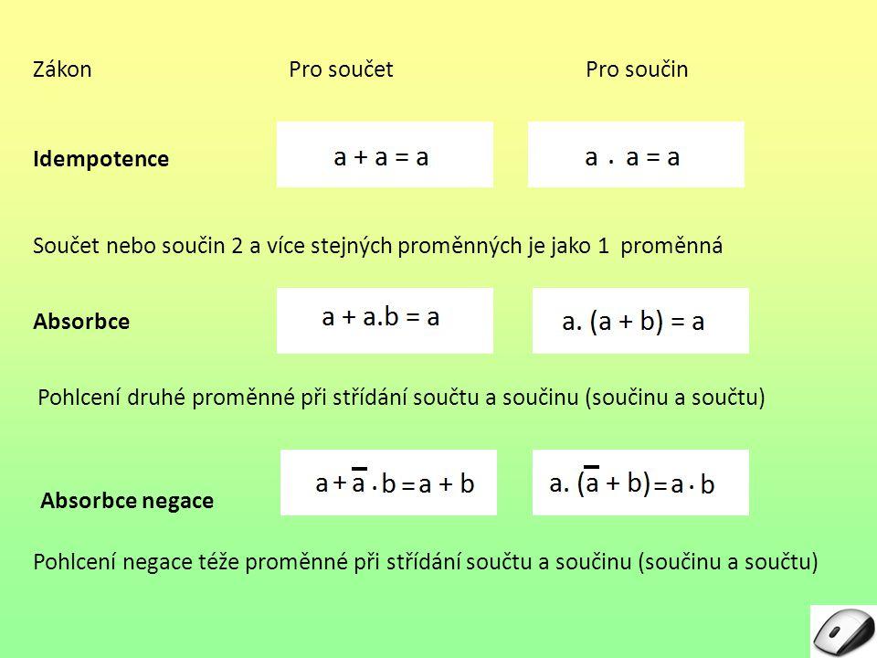 Zákon Pro součet. Pro součin. Idempotence. Součet nebo součin 2 a více stejných proměnných je jako 1 proměnná.