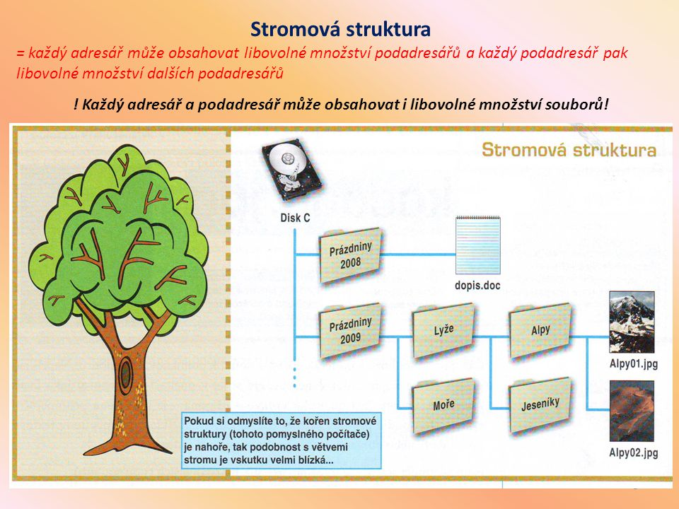 Stromová struktura = každý adresář může obsahovat libovolné množství podadresářů a každý podadresář pak libovolné množství dalších podadresářů.