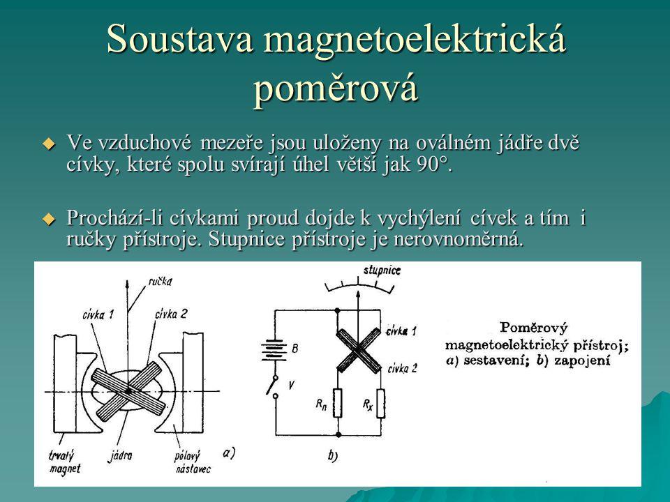 Soustava magnetoelektrická poměrová